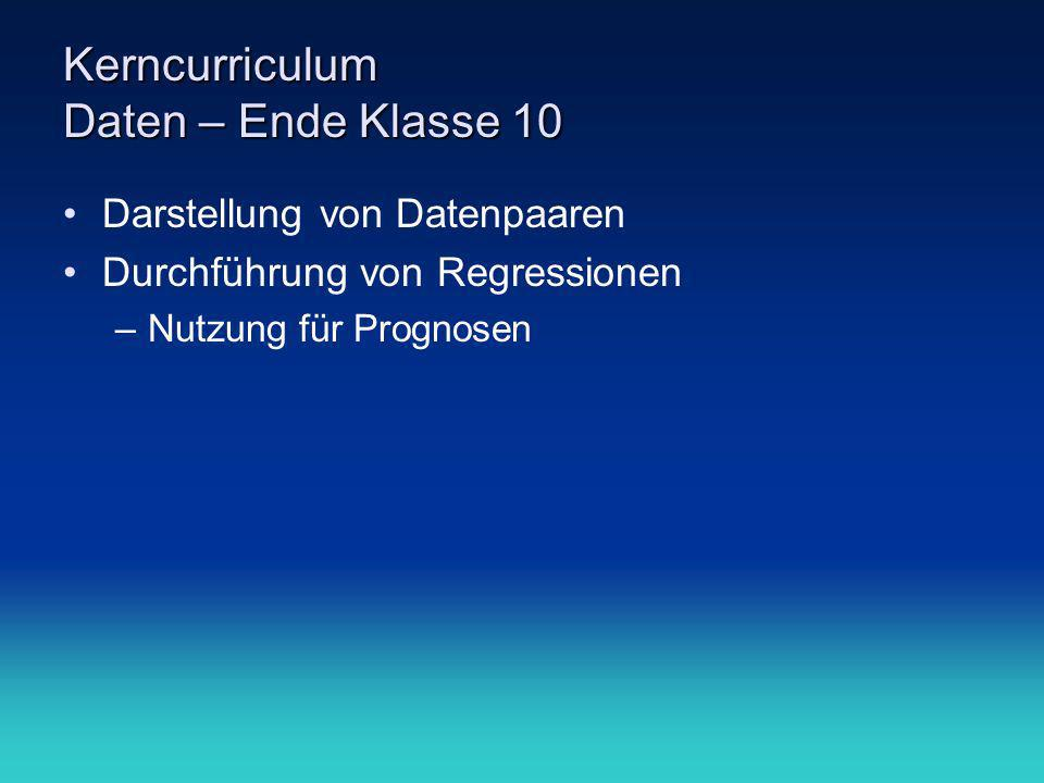 Kerncurriculum Daten – Ende Klasse 10 Darstellung von Datenpaaren Durchführung von Regressionen –Nutzung für Prognosen