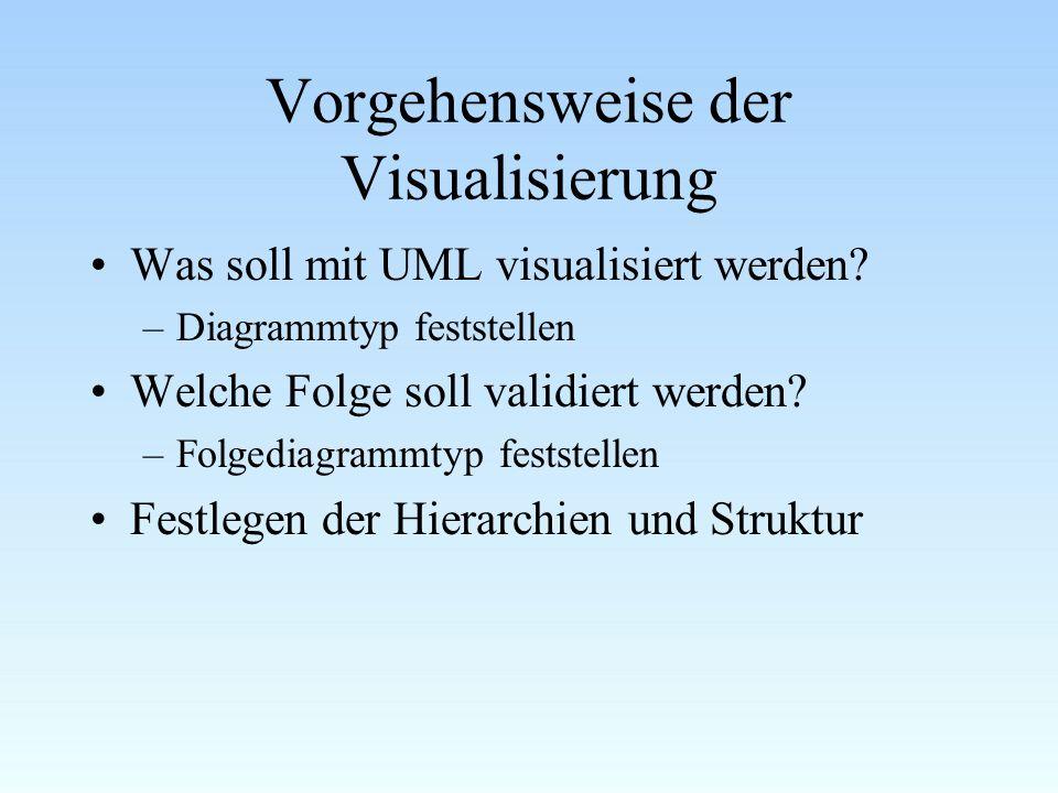 Vorgehensweise der Visualisierung Was soll mit UML visualisiert werden? –Diagrammtyp feststellen Welche Folge soll validiert werden? –Folgediagrammtyp