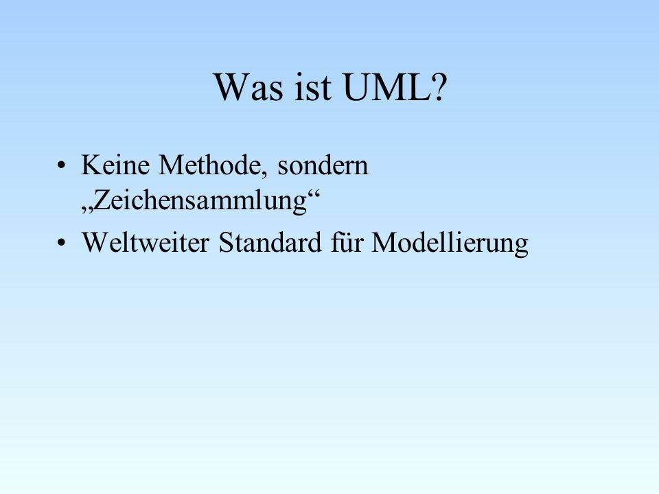 Entstehung von UML Erste Version in den 1990er Jahren als Reaktion auf verschiedene einheitliche Modellingsysteme UML 1.0 von den führenden objektorientierten Programmierern entwickelt Akzeptanz durch OMG 1997