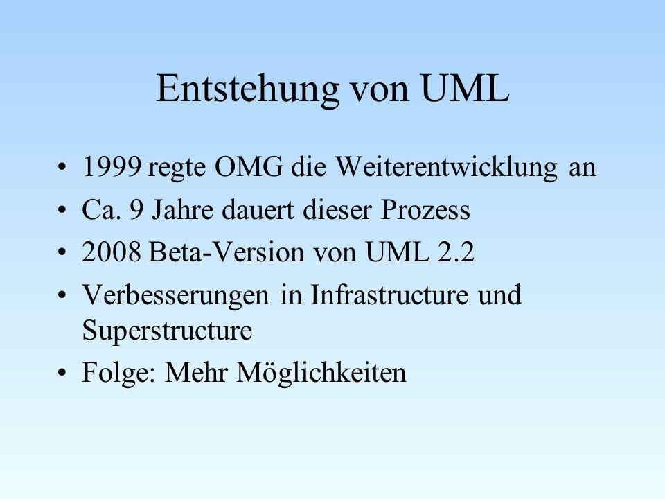Entstehung von UML 1999 regte OMG die Weiterentwicklung an Ca. 9 Jahre dauert dieser Prozess 2008 Beta-Version von UML 2.2 Verbesserungen in Infrastru