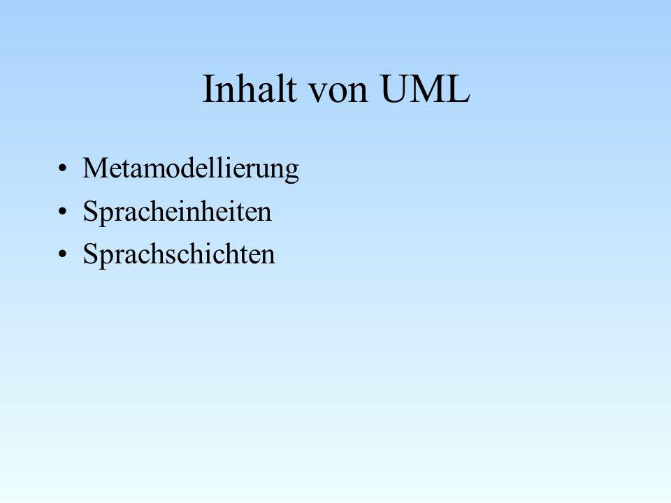 Metamodellierung Lexikon bzw.