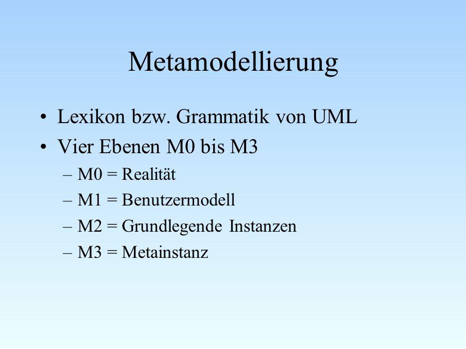 Metamodellierung Lexikon bzw. Grammatik von UML Vier Ebenen M0 bis M3 –M0 = Realität –M1 = Benutzermodell –M2 = Grundlegende Instanzen –M3 = Metainsta