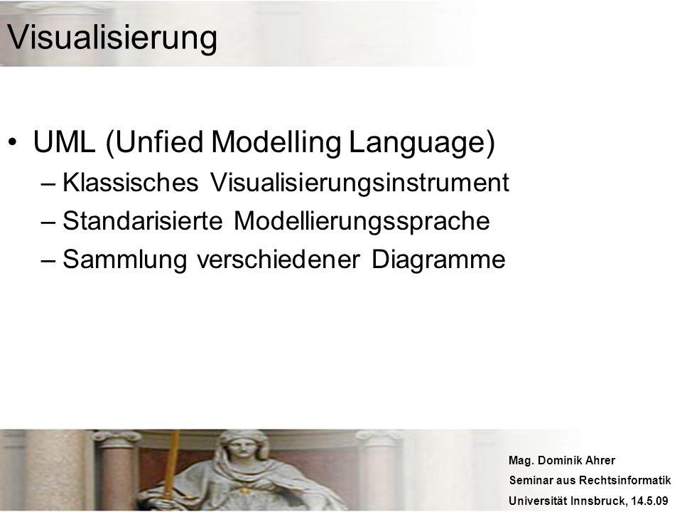 Mag. Dominik Ahrer Seminar aus Rechtsinformatik Universität Innsbruck, 14.5.09 Visualisierung UML (Unfied Modelling Language) –Klassisches Visualisier