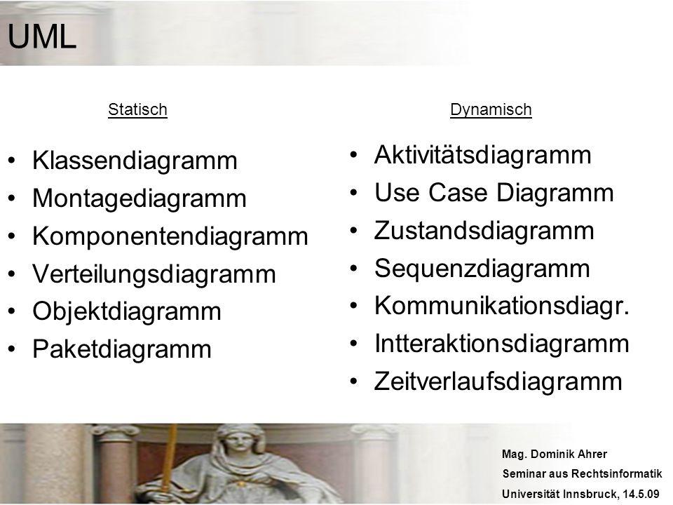 Mag. Dominik Ahrer Seminar aus Rechtsinformatik Universität Innsbruck, 14.5.09 UML Klassendiagramm Montagediagramm Komponentendiagramm Verteilungsdiag