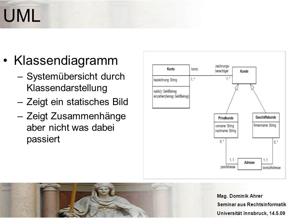 Mag. Dominik Ahrer Seminar aus Rechtsinformatik Universität Innsbruck, 14.5.09 UML Klassendiagramm –Systemübersicht durch Klassendarstellung –Zeigt ei