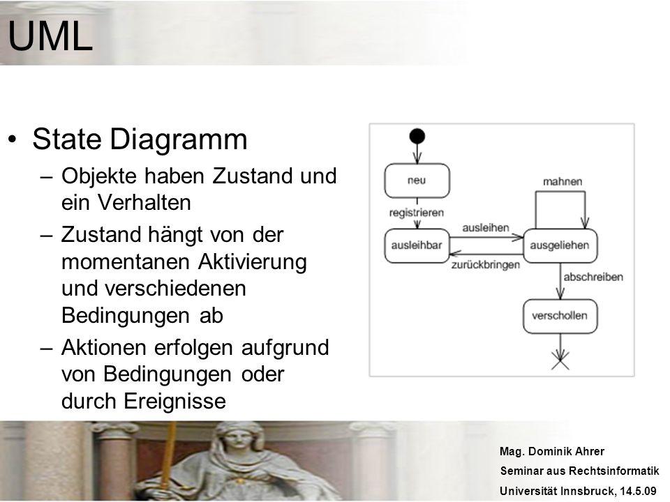 Mag. Dominik Ahrer Seminar aus Rechtsinformatik Universität Innsbruck, 14.5.09 UML State Diagramm –Objekte haben Zustand und ein Verhalten –Zustand hä