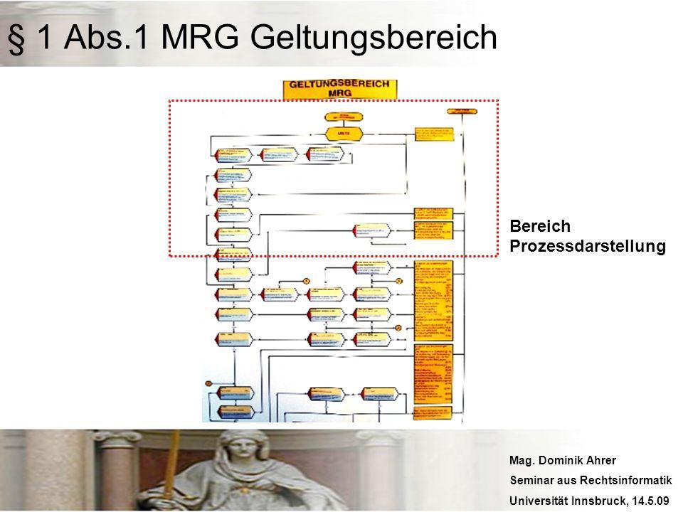 Mag. Dominik Ahrer Seminar aus Rechtsinformatik Universität Innsbruck, 14.5.09 § 1 Abs.1 MRG Geltungsbereich Bereich Prozessdarstellung