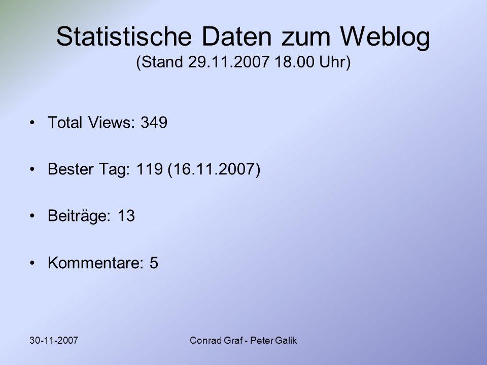 30-11-2007Conrad Graf - Peter Galik Statistische Daten zum Weblog (Stand 29.11.2007 18.00 Uhr) Total Views: 349 Bester Tag: 119 (16.11.2007) Beiträge: