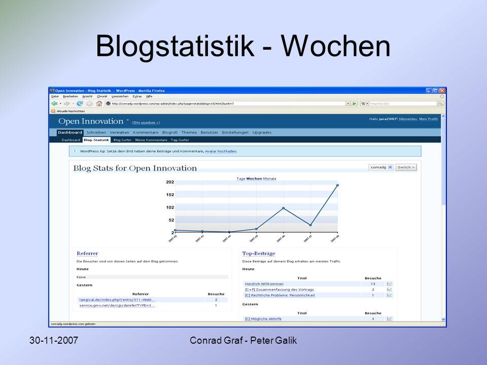30-11-2007Conrad Graf - Peter Galik Blogstatistik - Wochen