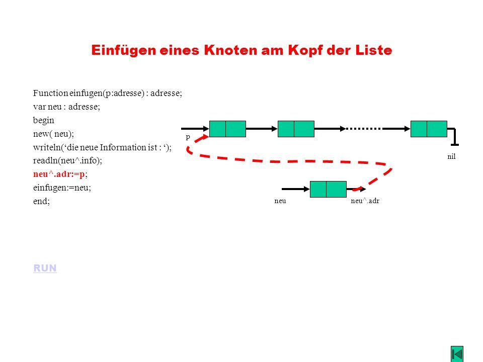 Einfügen eines Knoten am Kopf der Liste Function einfugen(p:adresse) : adresse; var neu : adresse; begin new( neu); writeln(die neue Information ist : ); readln(neu^.info); neu^.adr:=p; einfugen:=neu; end; RUN neuneu^.adr p nil