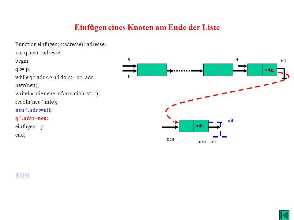 Einfügen eines Knoten am Ende der Liste Function einfugen(p:adresse) : adresse; var q, neu : adresse; begin q := p; while q^.adr <> nil do q:= q^.