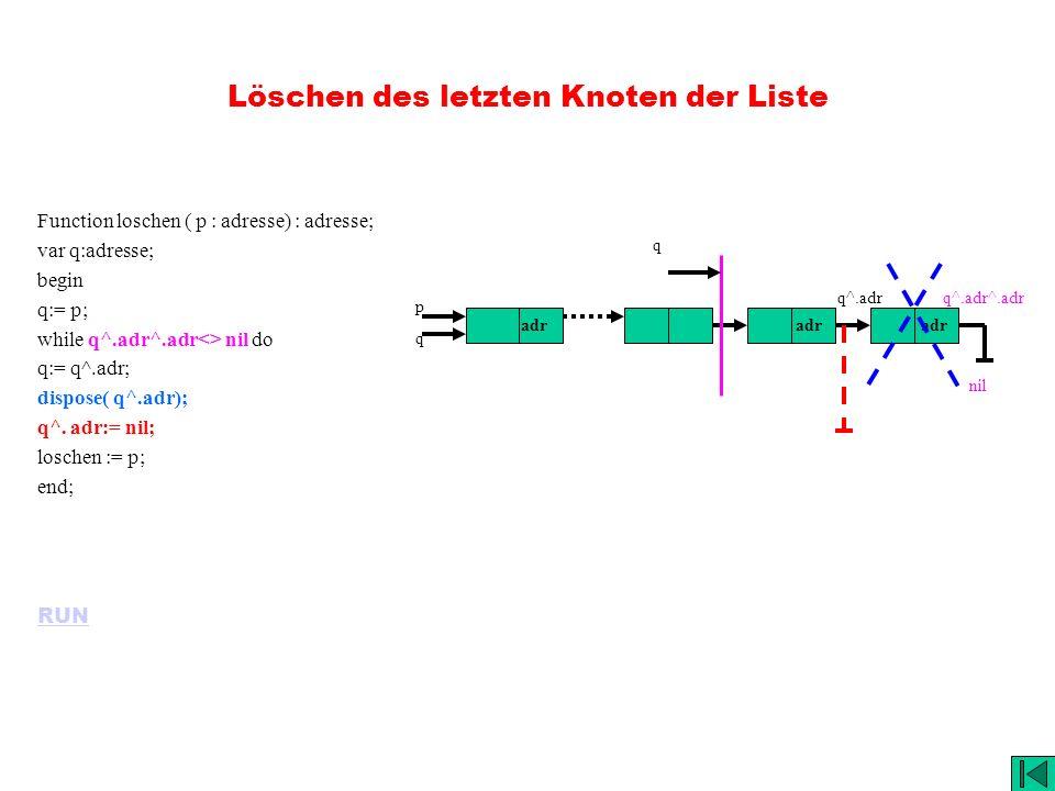 Löschen des letzten Knoten der Liste Function loschen ( p : adresse) : adresse; var q:adresse; begin q:= p; while q^.adr^.adr<> nil do q:= q^.adr; dispose( q^.adr); q^.