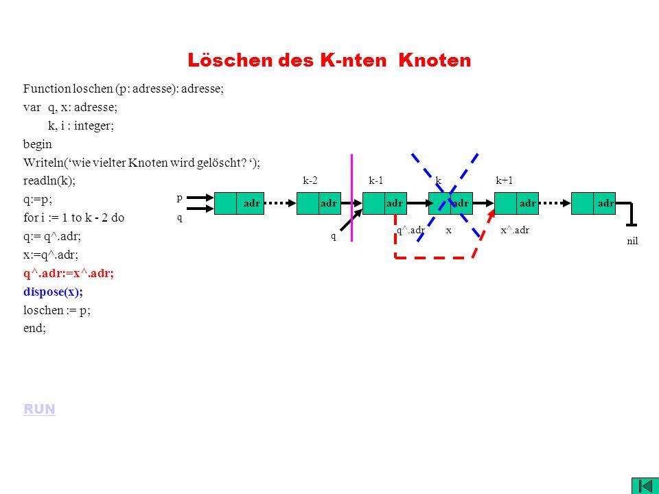 Löschen des K-nten Knoten Function loschen (p: adresse): adresse; var q, x: adresse; k, i : integer; begin Writeln(wie vielter Knoten wird gelöscht.