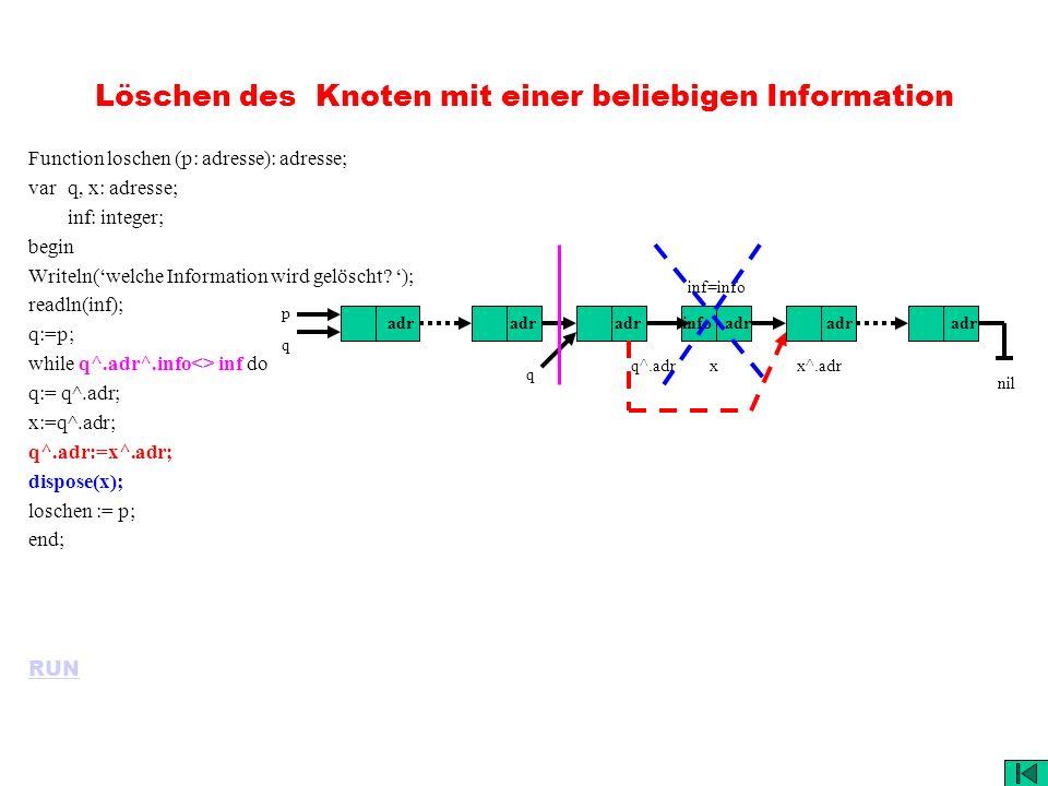 Löschen des Knoten mit einer beliebigen Information Function loschen (p: adresse): adresse; var q, x: adresse; inf: integer; begin Writeln(welche Information wird gelöscht.