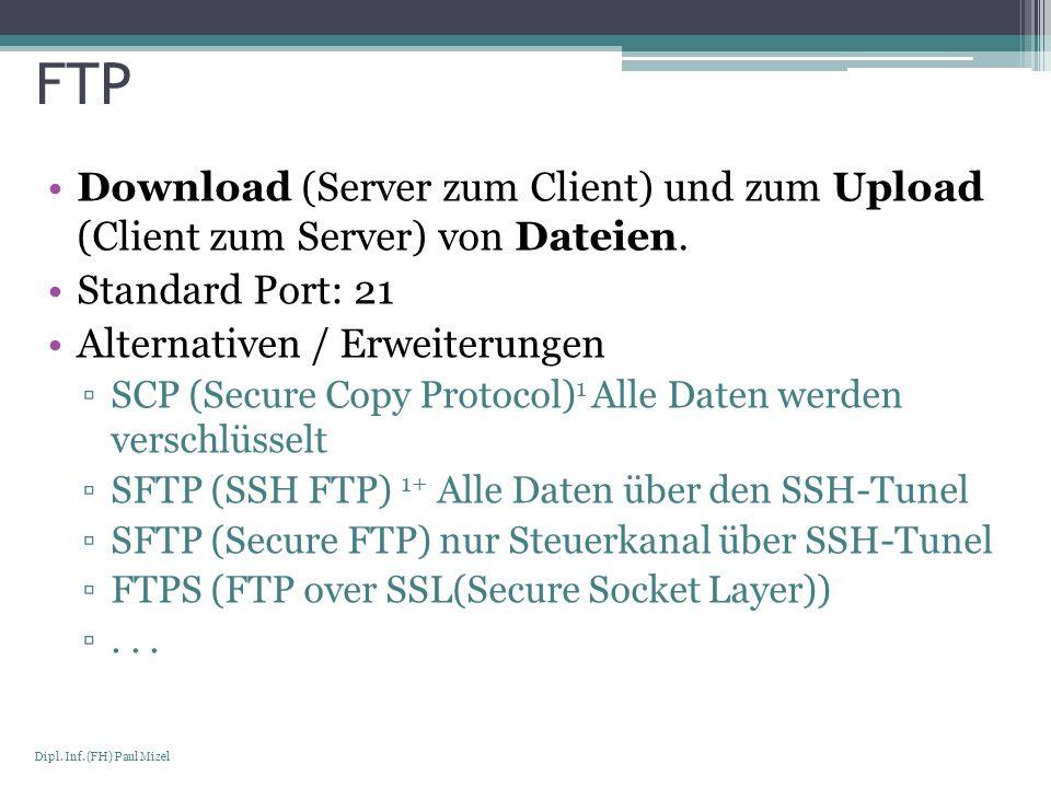 Seite 13 Dipl. Inf. (FH) Paul Mizel FTP Download (Server zum Client) und zum Upload (Client zum Server) von Dateien. Standard Port: 21 Alternativen /