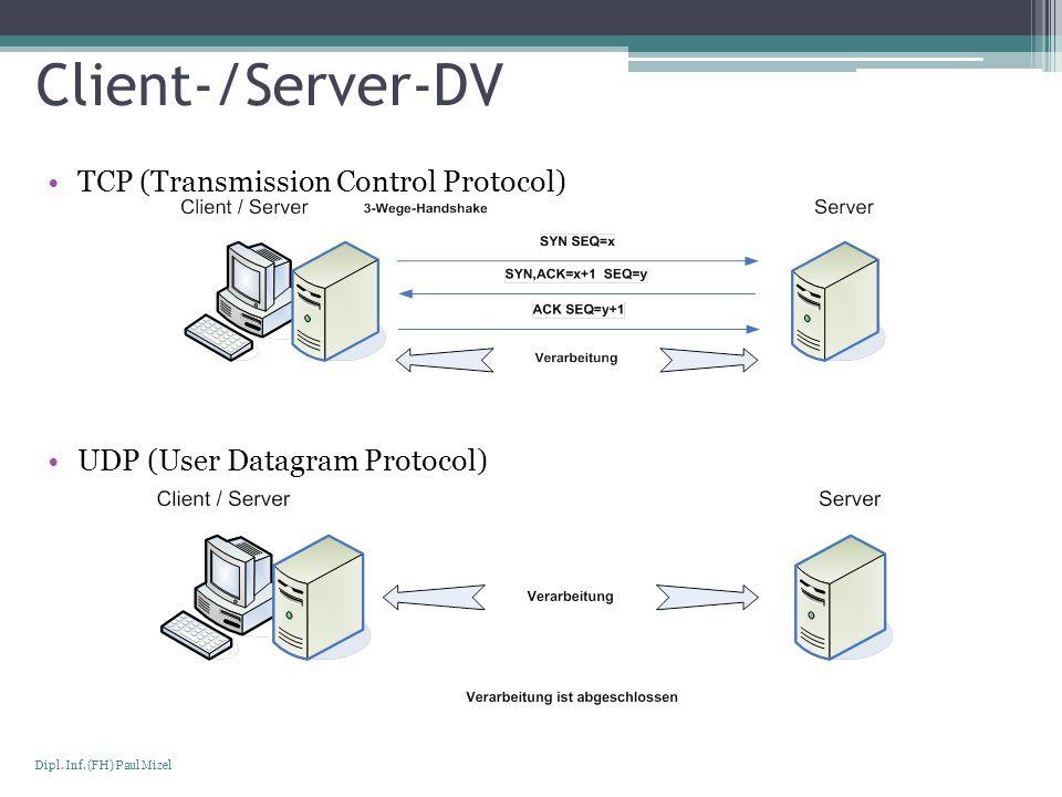 Seite 5 Dipl. Inf. (FH) Paul Mizel Client-/Server-DV TCP (Transmission Control Protocol) UDP (User Datagram Protocol)