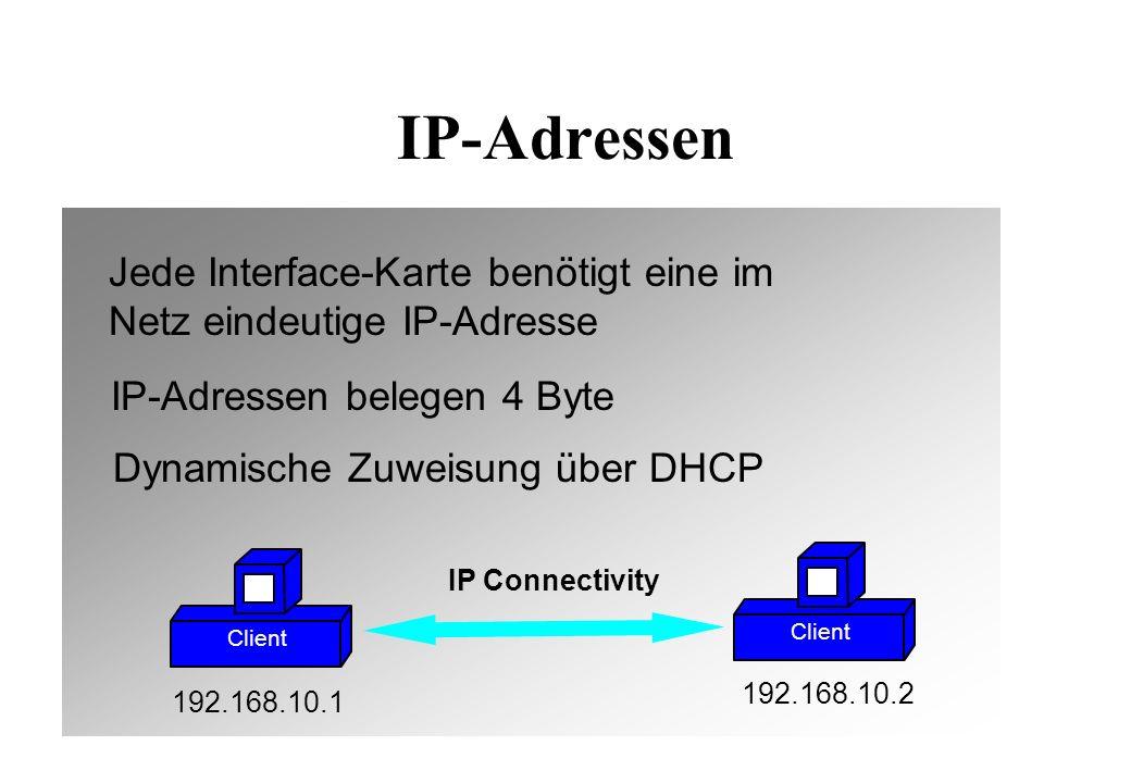 IP-Adressen Jede Interface-Karte benötigt eine im Netz eindeutige IP-Adresse IP-Adressen belegen 4 Byte Dynamische Zuweisung über DHCP Client 192.168.10.1 192.168.10.2 Client IP Connectivity