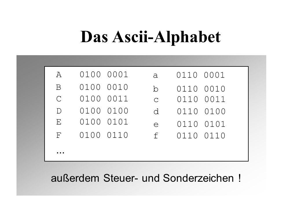 Das Ascii-Alphabet A0100 0001 B0100 0010 C0100 0011 D0100 0100 F0100 0110...