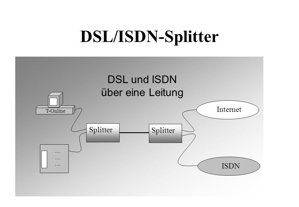 DSL/ISDN-Splitter Splitter ISDN Internet T-Online............ DSL und ISDN über eine Leitung