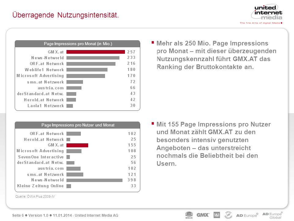 Seite 6 Version 1.0 11.01.2014 - United Internet Media AG Überragende Nutzungsintensität. Quelle: ÖWA Plus 2009-IV Mehr als 250 Mio. Page Impressions