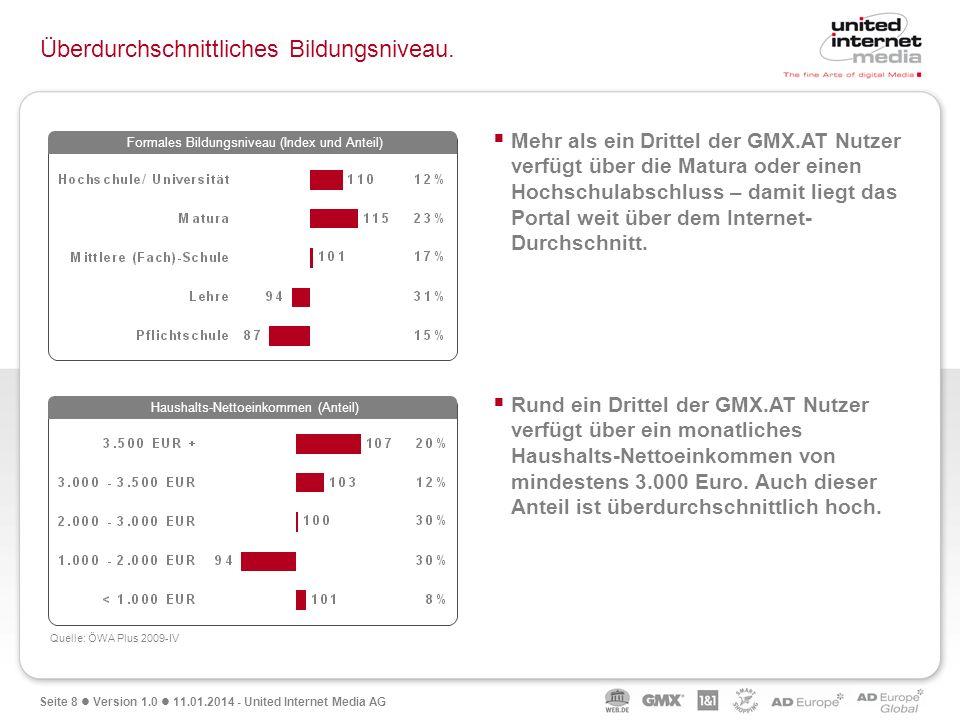 Seite 8 Version 1.0 11.01.2014 - United Internet Media AG Überdurchschnittliches Bildungsniveau. Rund ein Drittel der GMX.AT Nutzer verfügt über ein m