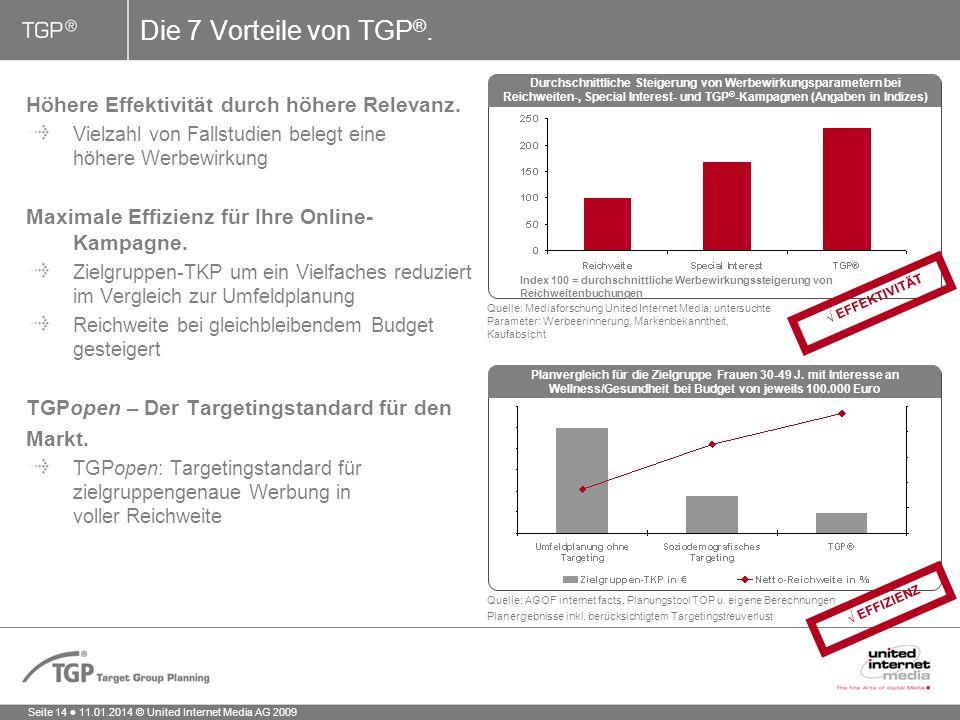Seite 14 11.01.2014 © United Internet Media AG 2009 Die 7 Vorteile von TGP ®.
