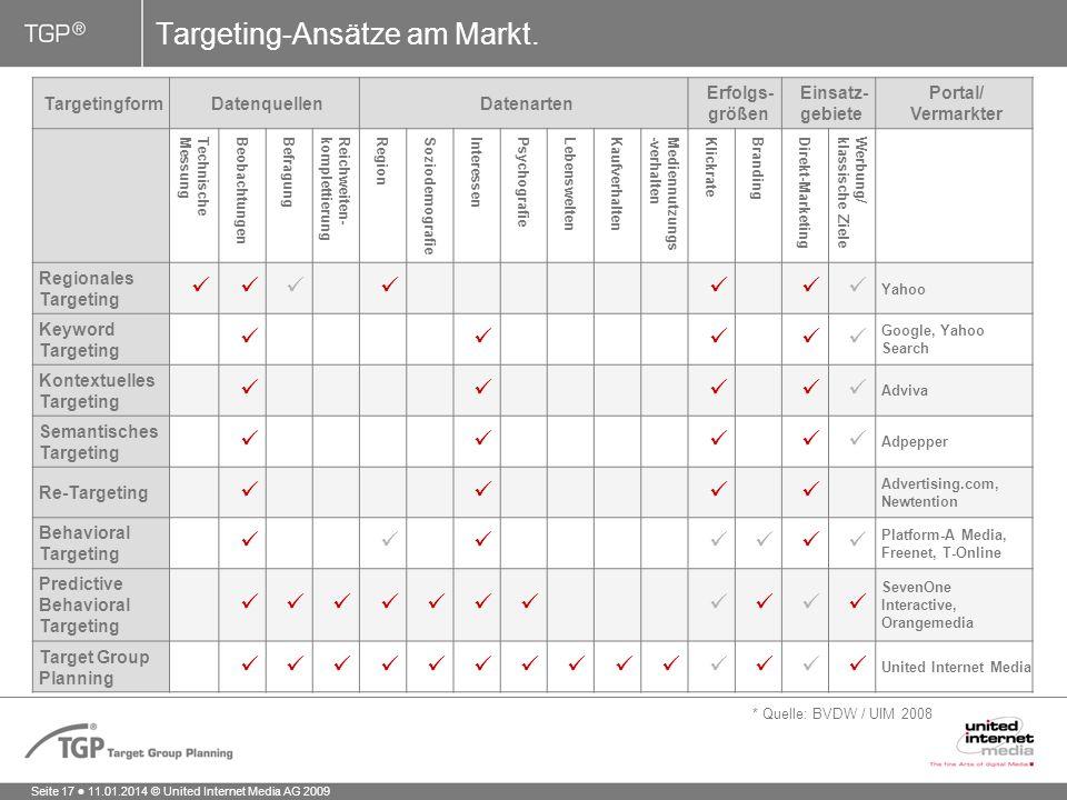 Seite 17 11.01.2014 © United Internet Media AG 2009 Targeting-Ansätze am Markt.