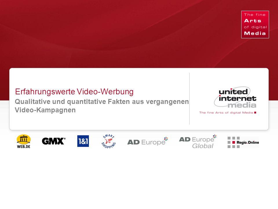 Qualität in der Reichweite. Erfahrungswerte Video-Werbung Qualitative und quantitative Fakten aus vergangenen Video-Kampagnen