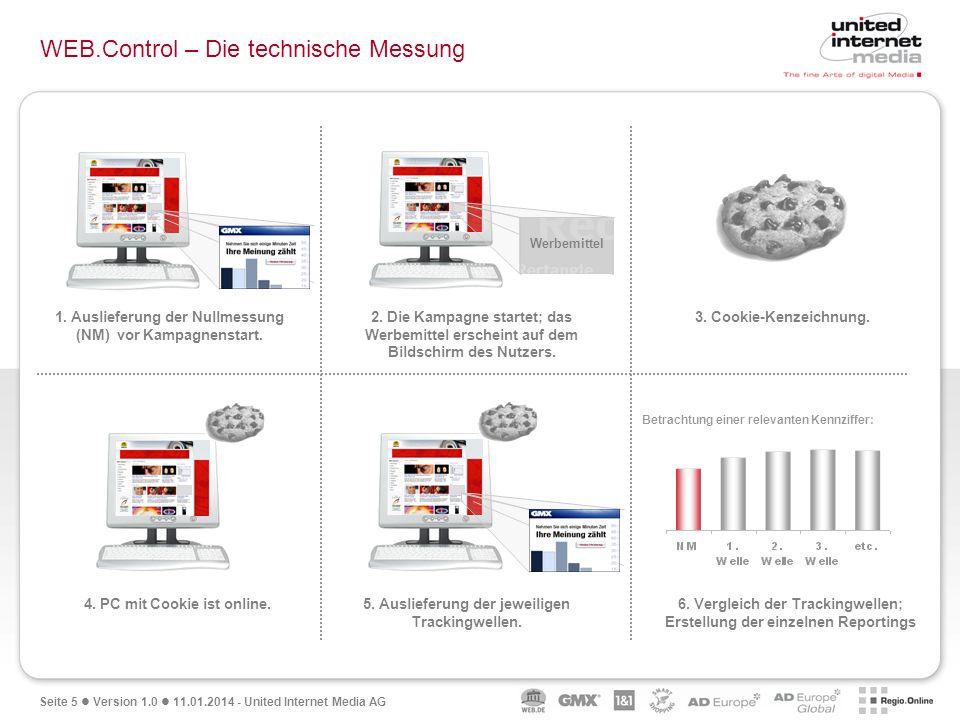 Seite 5 Version 1.0 11.01.2014 - United Internet Media AG WEB.Control – Die technische Messung 2. Die Kampagne startet; das Werbemittel erscheint auf