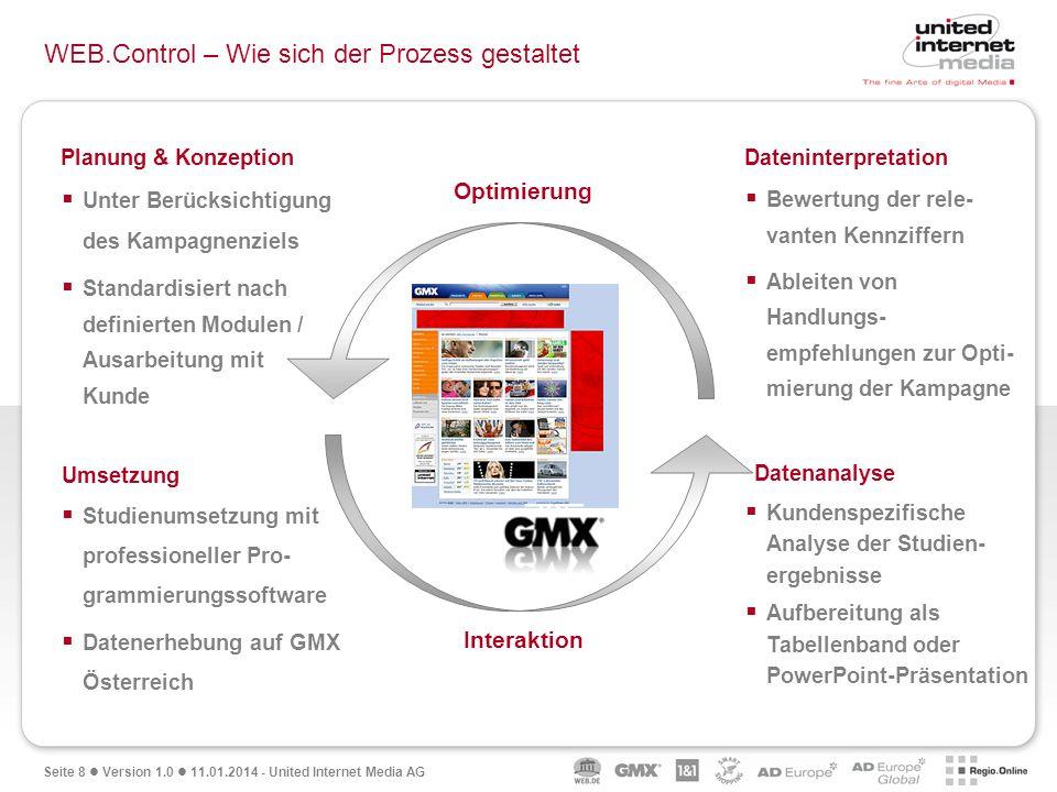 Seite 8 Version 1.0 11.01.2014 - United Internet Media AG WEB.Control – Wie sich der Prozess gestaltet Optimierung Interaktion Planung & Konzeption Un