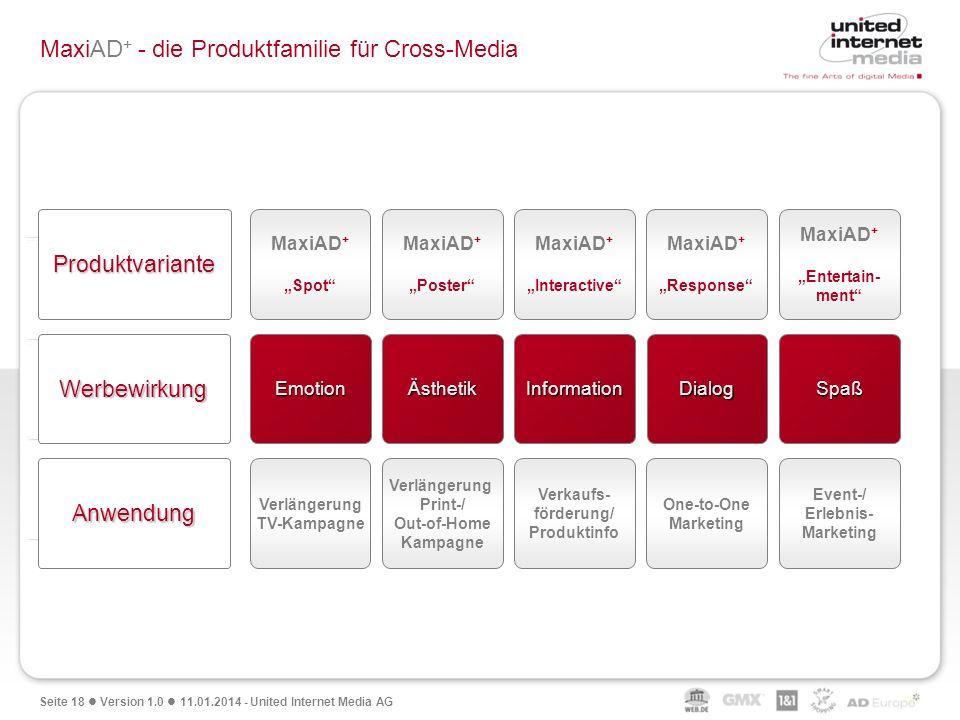 Seite 18 Version 1.0 11.01.2014 - United Internet Media AG MaxiAD + - die Produktfamilie für Cross-Media MaxiAD + Spot EmotionÄsthetikInformationDialo