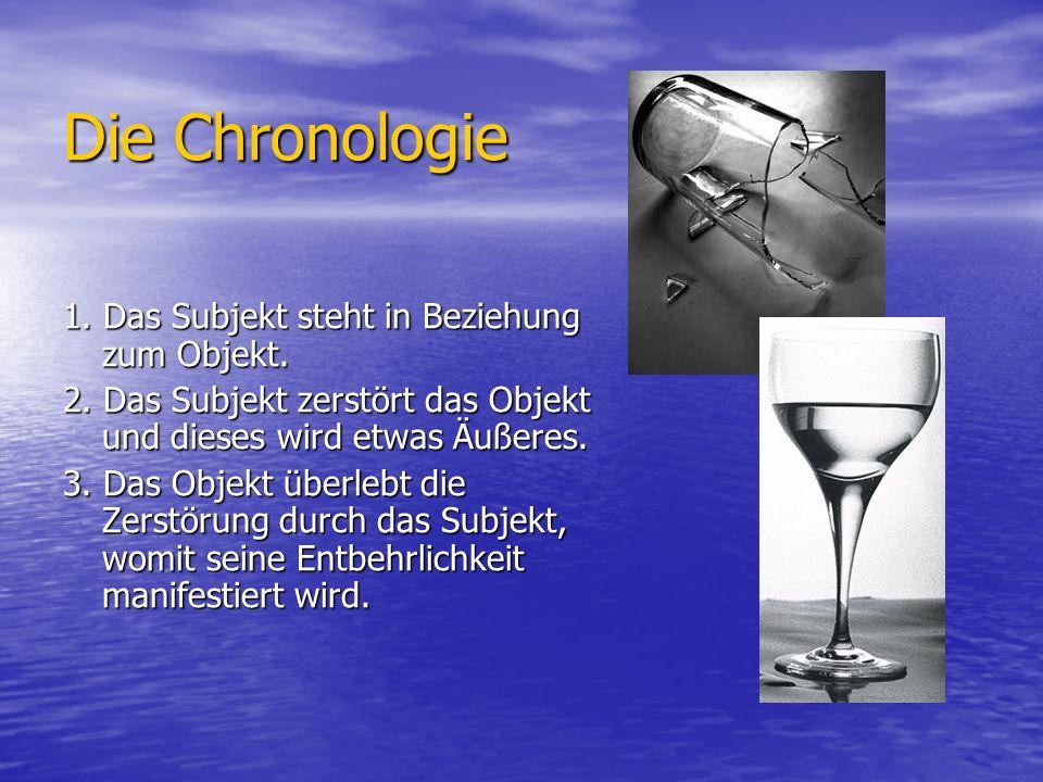 Die Chronologie 1. Das Subjekt steht in Beziehung zum Objekt. 2. Das Subjekt zerstört das Objekt und dieses wird etwas Äußeres. 3. Das Objekt überlebt