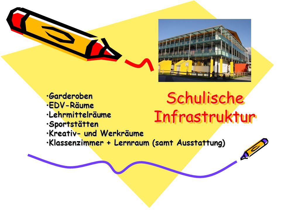 Schulische Infrastruktur GarderobenGarderoben EDV-RäumeEDV-Räume LehrmittelräumeLehrmittelräume SportstättenSportstätten Kreativ- und WerkräumeKreativ
