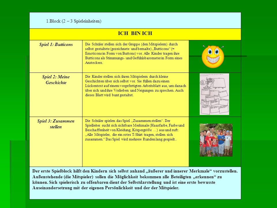 1.Block (2 – 3 Spieleinheiten) ICH BIN ICH Spiel 1: Butticons Die Schüler stellen sich der Gruppe (den Mitspielern) durch selbst gestaltete (gezeichne