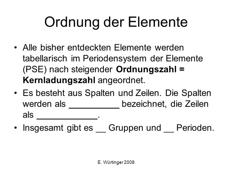 E. Würtinger 2008 Ordnung der Elemente Alle bisher entdeckten Elemente werden tabellarisch im Periodensystem der Elemente (PSE) nach steigender Ordnun