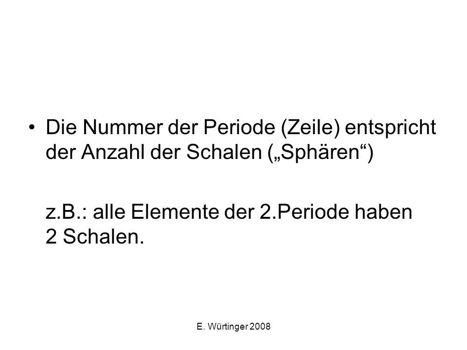 E. Würtinger 2008 Die Nummer der Periode (Zeile) entspricht der Anzahl der Schalen (Sphären) z.B.: alle Elemente der 2.Periode haben 2 Schalen.