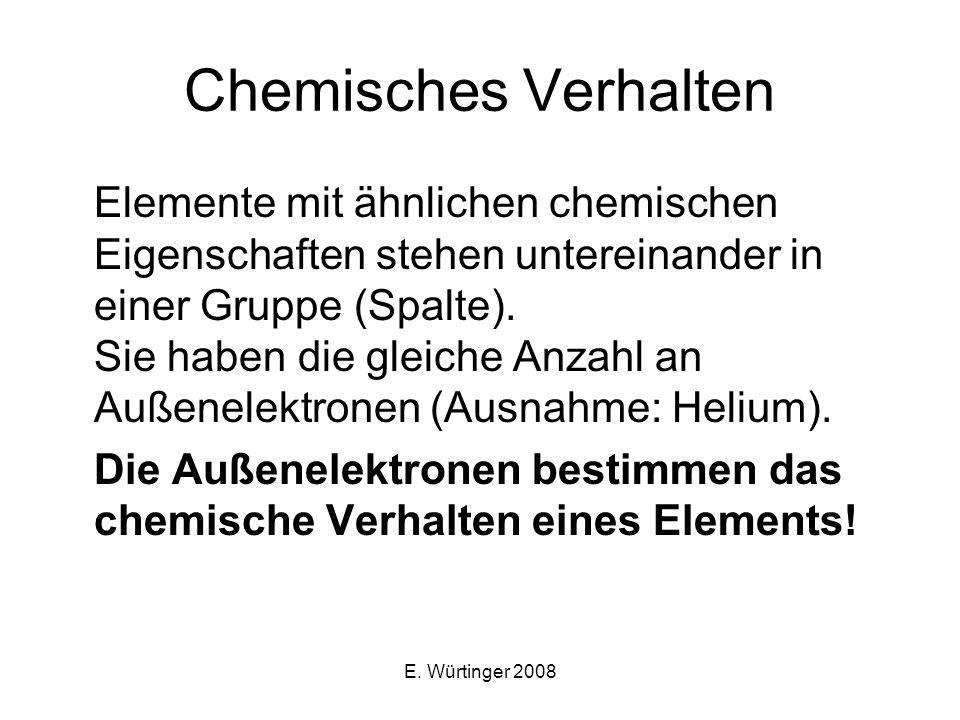E. Würtinger 2008 Chemisches Verhalten Elemente mit ähnlichen chemischen Eigenschaften stehen untereinander in einer Gruppe (Spalte). Sie haben die gl