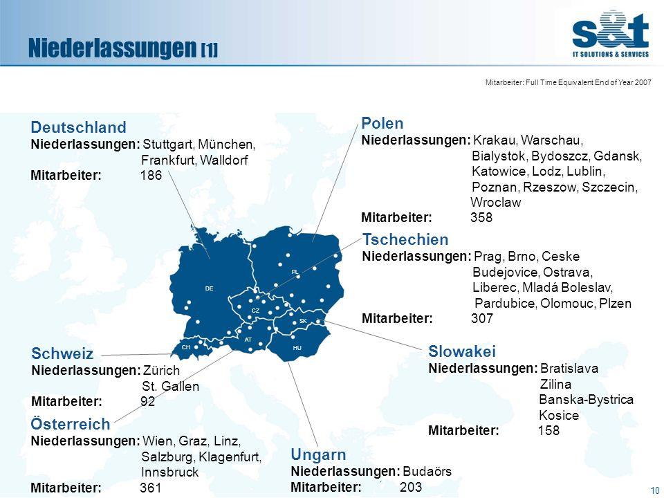 Niederlassungen [1] Mitarbeiter: Full Time Equivalent End of Year 2007 Schweiz Niederlassungen: Zürich St. Gallen Mitarbeiter: 92 Deutschland Niederla