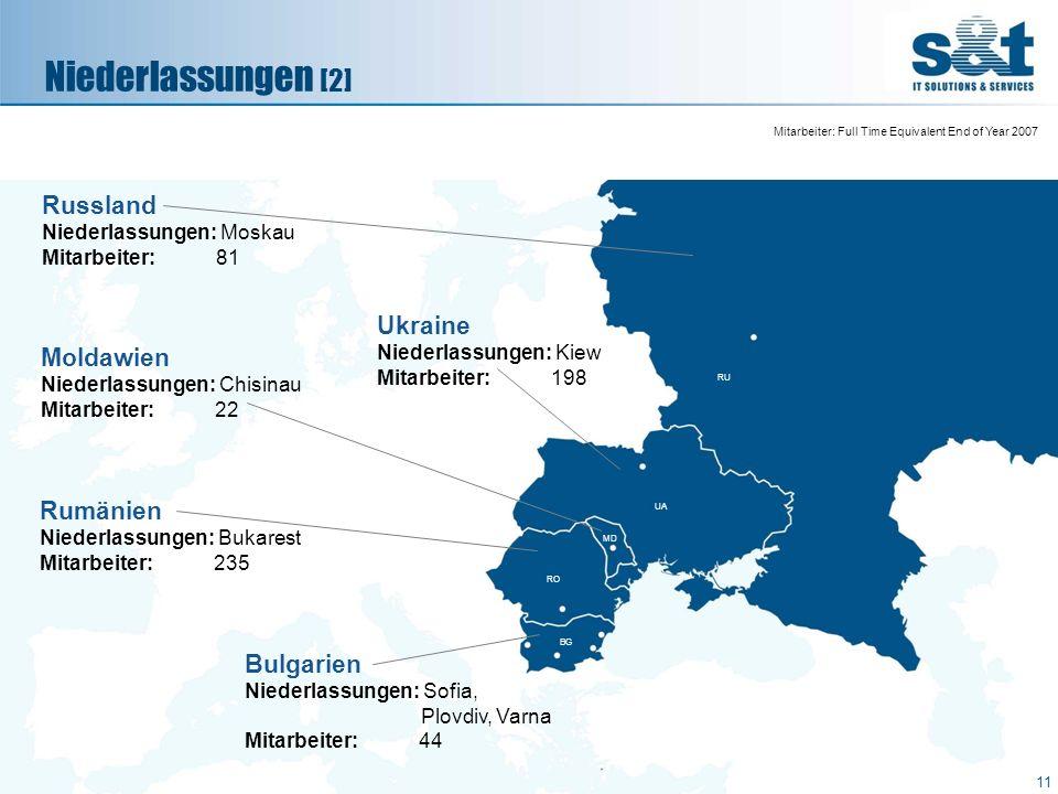 Niederlassungen [2] Mitarbeiter: Full Time Equivalent End of Year 2007 Ukraine Niederlassungen: Kiew Mitarbeiter: 198 Moldawien Niederlassungen: Chisi
