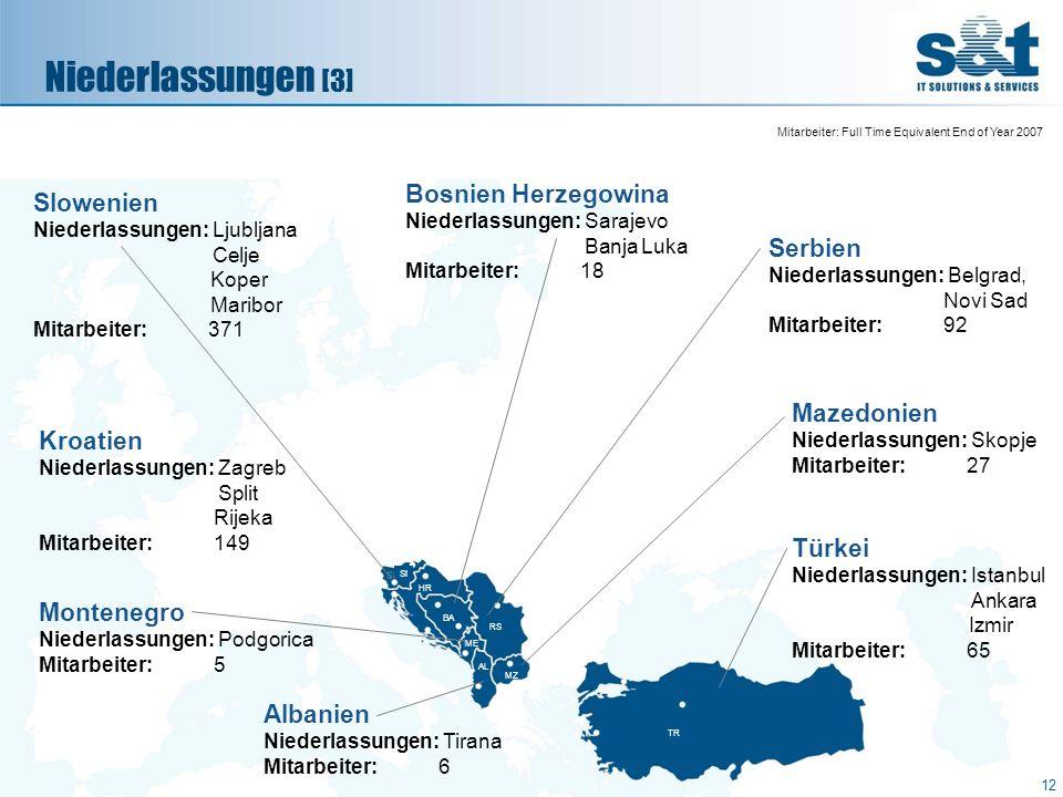 Niederlassungen [3] Mitarbeiter: Full Time Equivalent End of Year 2007 Slowenien Niederlassungen: Ljubljana Celje Koper Maribor Mitarbeiter: 371 Serbi