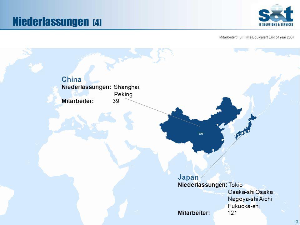 Niederlassungen [4] Mitarbeiter: Full Time Equivalent End of Year 2007 China Niederlassungen: Shanghai, Peking Mitarbeiter: 39 Japan Niederlassungen: