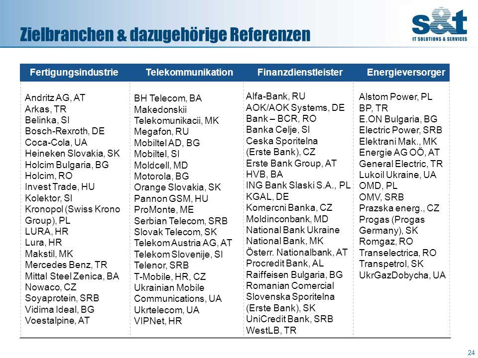 Zielbranchen & dazugehörige Referenzen 24 Andritz AG, AT Arkas, TR Belinka, SI Bosch-Rexroth, DE Coca-Cola, UA Heineken Slovakia, SK Holcim Bulgaria,