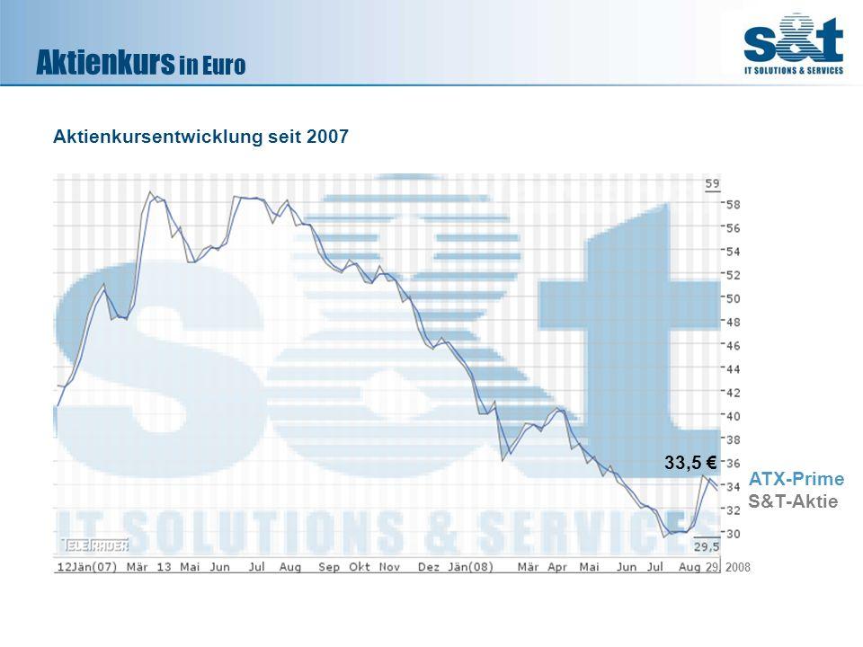 Aktienkurs in Euro Aktienkursentwicklung seit 2007 33,5 S&T-Aktie ATX-Prime 29, 2008
