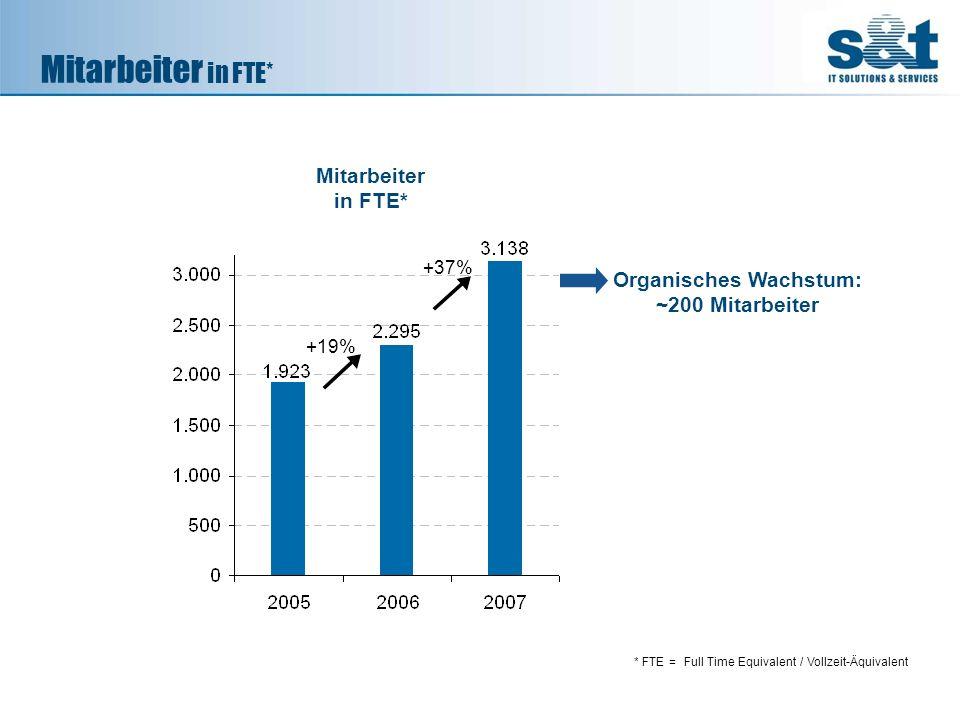Mitarbeiter in FTE* * FTE = Full Time Equivalent / Vollzeit-Äquivalent +37% +19% Organisches Wachstum: ~200 Mitarbeiter Mitarbeiter in FTE*