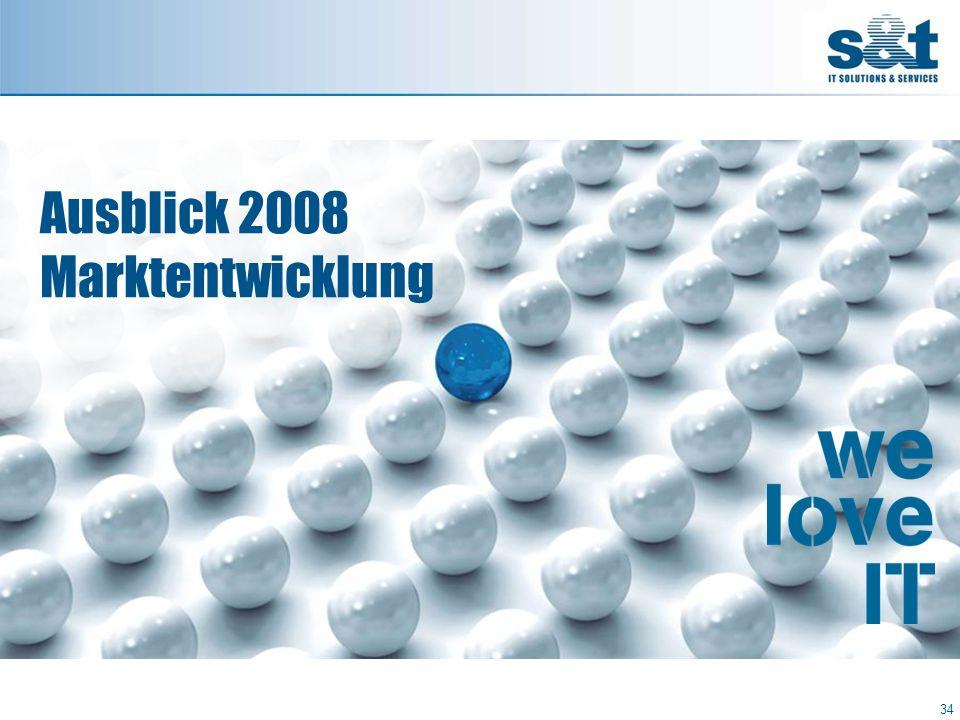 Ausblick 2008 Marktentwicklung 34