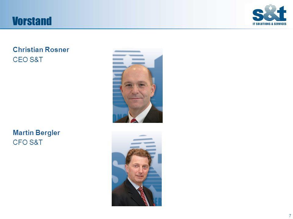 Umsatz (in Millionen Euro) +30% +13% 28 355,7 461,3 Umsatz gesamt Umsatz pro Geschäftsfeld Managed Services Business Solutions Enterprise Systems 522,2 +16% +59% +42% +15% 237,4