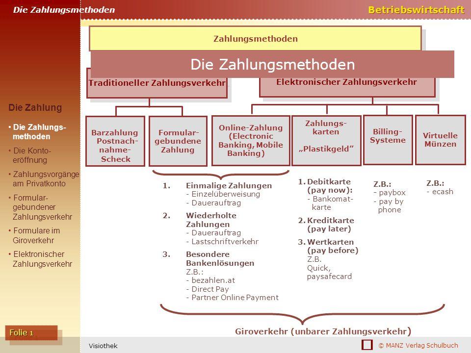 © MANZ Verlag Schulbuch Betriebswirtschaft Folie 1 Visiothek 1.Einmalige Zahlungen - Einzelüberweisung - Dauerauftrag 2.Wiederholte Zahlungen - Dauera