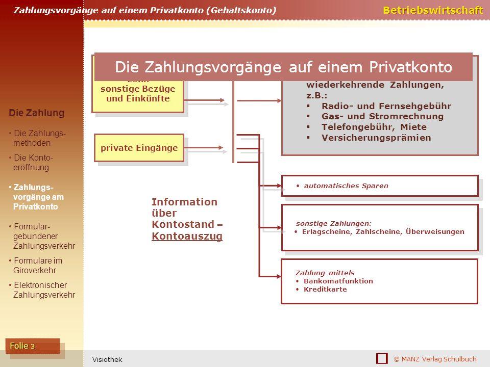 © MANZ Verlag Schulbuch Betriebswirtschaft Folie 4 Visiothek KREDITINSTITUT DES ZAHLERS ZAHLER EMPFÄNGER KREDITINSTITUT DES EMPFÄNGERS bargeldlose Verrechnung (3) Gutschrift (2) Lastschrift (1) Überweisungs- auftrag Formulargebundener Zahlungsverkehr Die Zahlung Die Zahlungs- methoden Die Konto- eröffnung Zahlungsvorgänge am Privatkonto Formular- gebundener Zahlungsverkehr Formulare im Giroverkehr Elektronischer Zahlungsverkehr