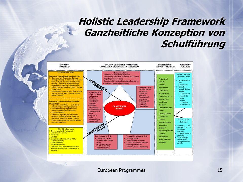 European Programmes15 Holistic Leadership Framework Ganzheitliche Konzeption von Schulführung