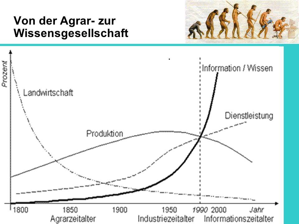 Von der Agrar- zur Wissensgesellschaft.